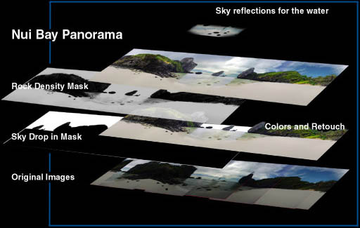 This image demonstrates some of the steps involved in creating the panorama from Nui Bai in Thailand